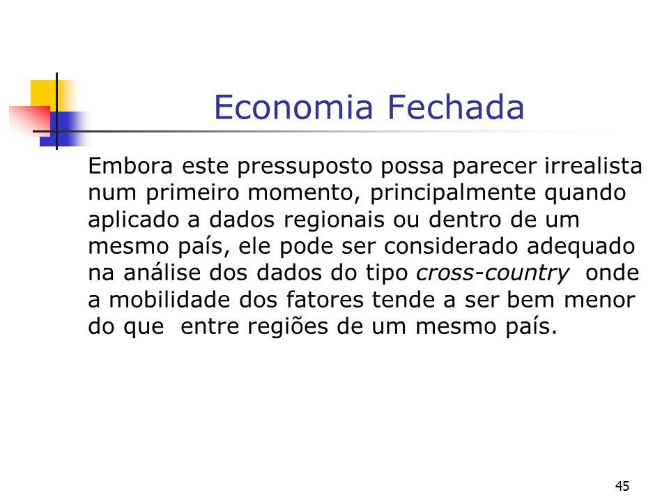 Economia Fechada