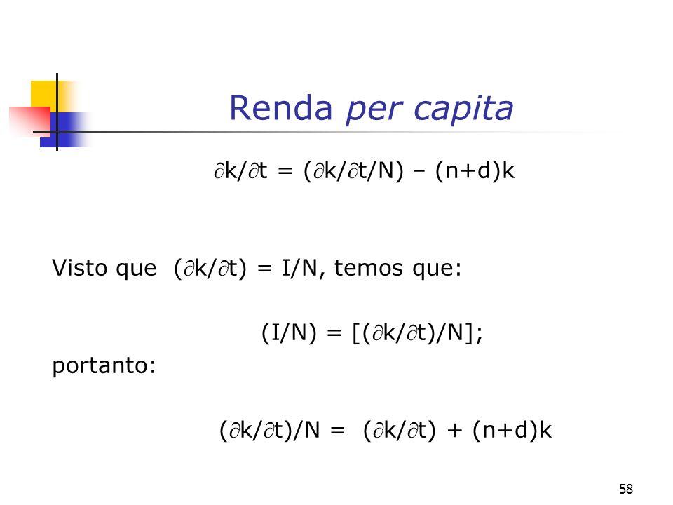 Renda per capita k/t = (k/t/N) – (n+d)k