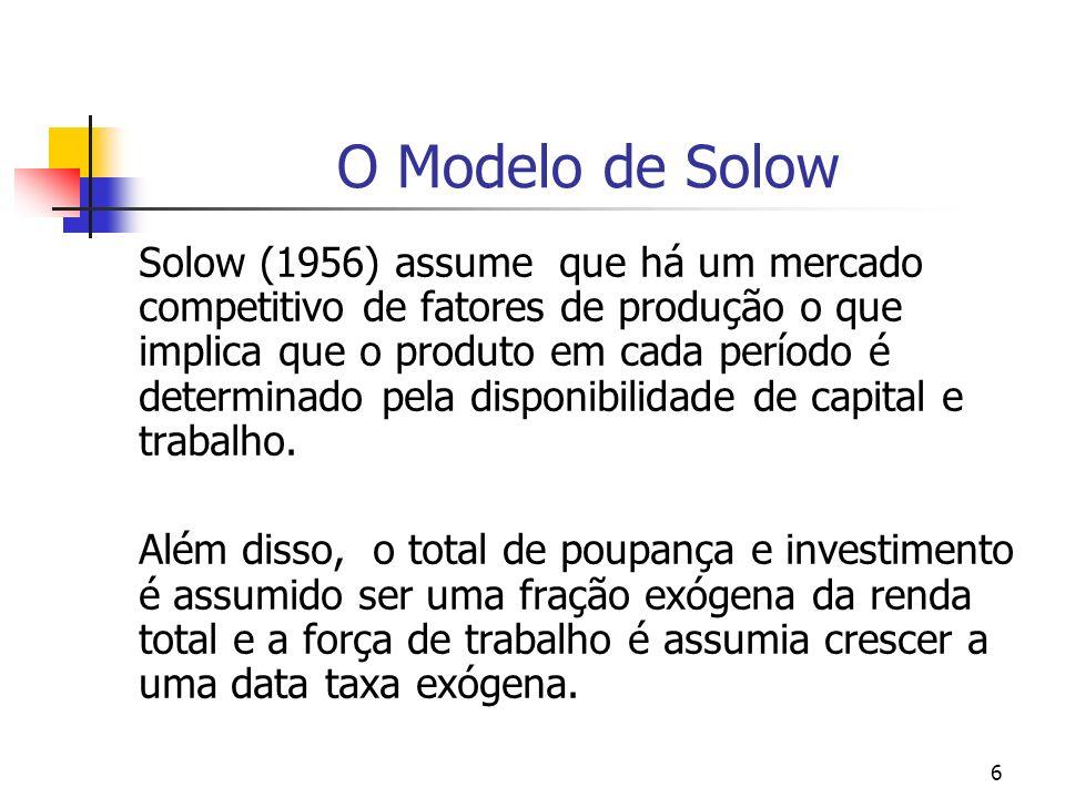 O Modelo de Solow