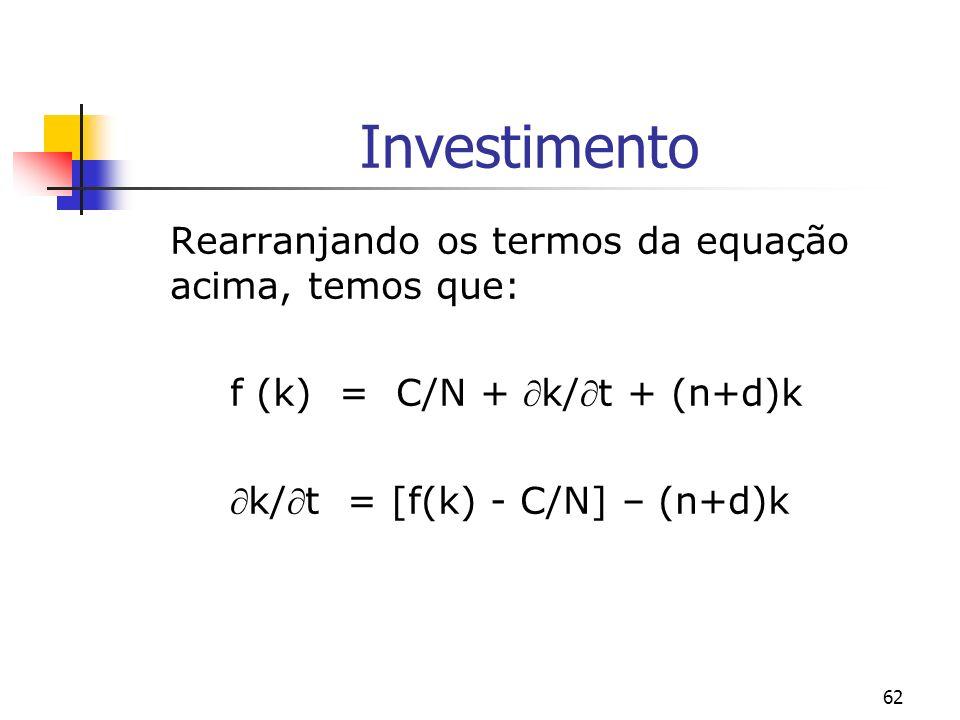 Investimento Rearranjando os termos da equação acima, temos que: