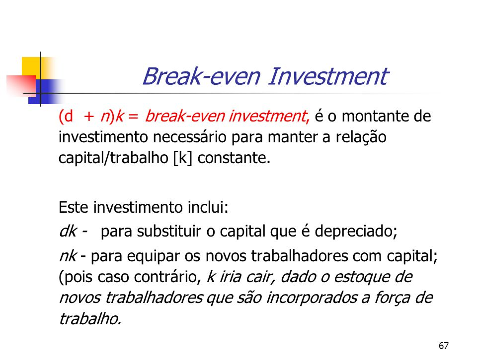 Break-even Investment