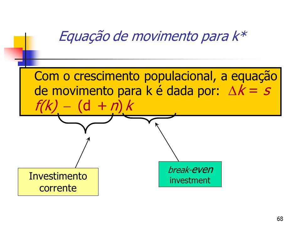 Equação de movimento para k*