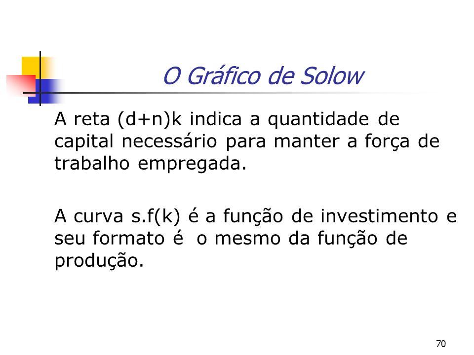 O Gráfico de Solow A reta (d+n)k indica a quantidade de capital necessário para manter a força de trabalho empregada.