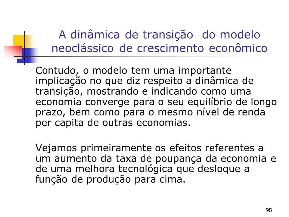 A dinâmica de transição do modelo neoclássico de crescimento econômico