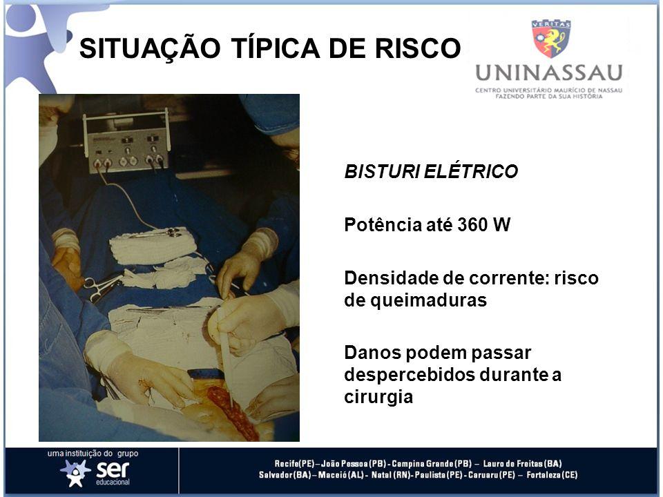 SITUAÇÃO TÍPICA DE RISCO