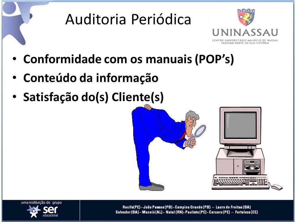 Auditoria Periódica Conformidade com os manuais (POP's)