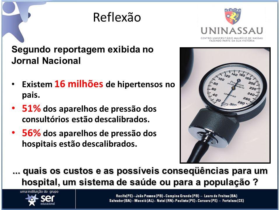Reflexão Segundo reportagem exibida no Jornal Nacional. Existem 16 milhões de hipertensos no pais.