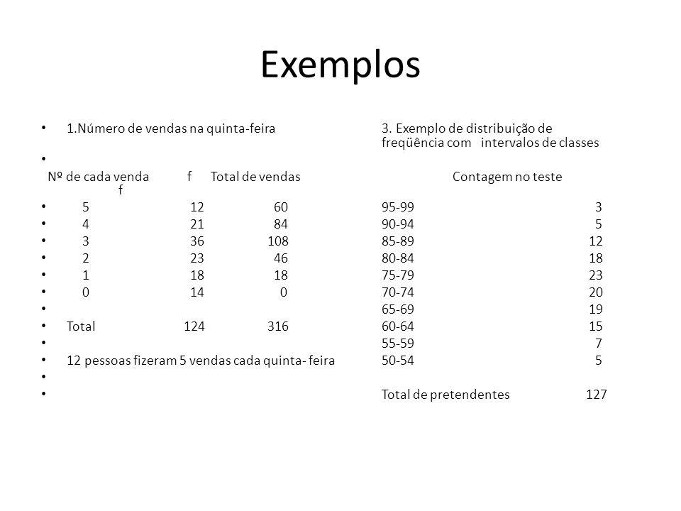 Exemplos 1.Número de vendas na quinta-feira 3. Exemplo de distribuição de freqüência com intervalos de classes.