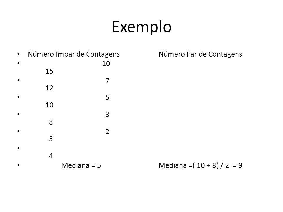 Exemplo Número Impar de Contagens Número Par de Contagens 10 15 7 12