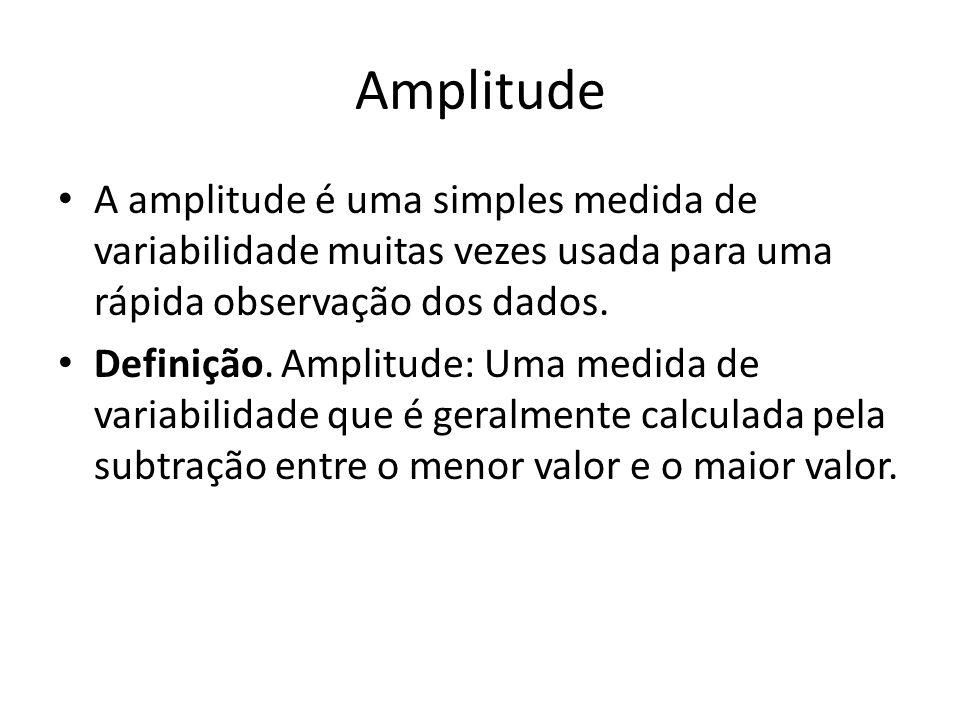 Amplitude A amplitude é uma simples medida de variabilidade muitas vezes usada para uma rápida observação dos dados.
