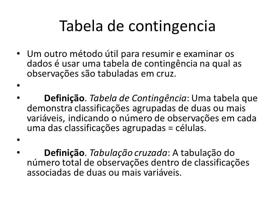 Tabela de contingencia