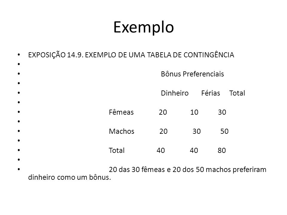 Exemplo EXPOSIÇÃO 14.9. EXEMPLO DE UMA TABELA DE CONTINGÊNCIA