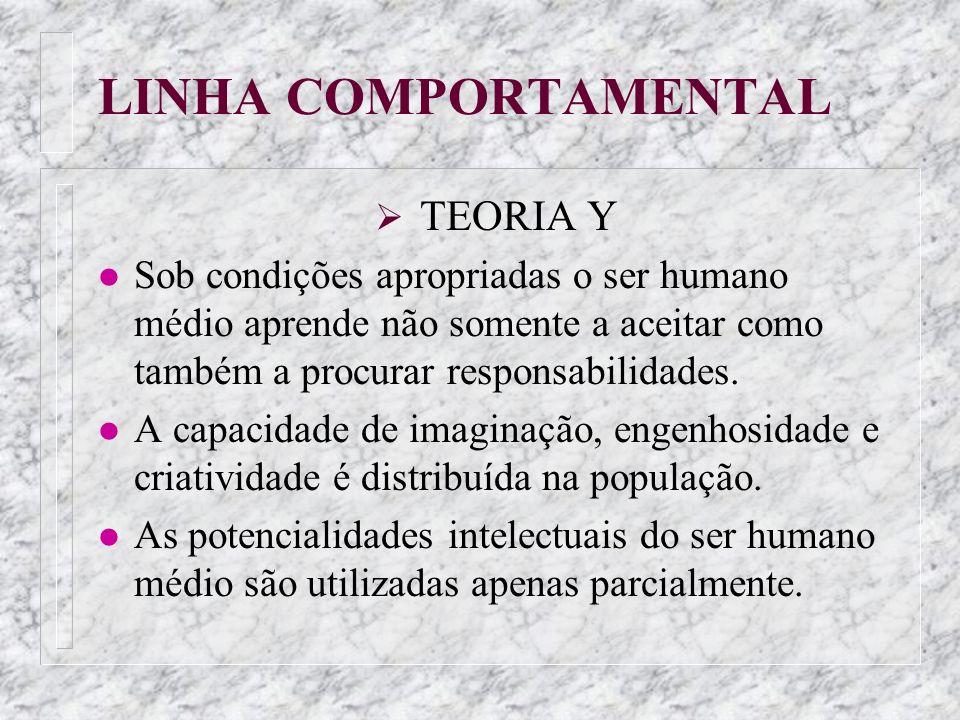 LINHA COMPORTAMENTAL TEORIA Y. Sob condições apropriadas o ser humano médio aprende não somente a aceitar como também a procurar responsabilidades.