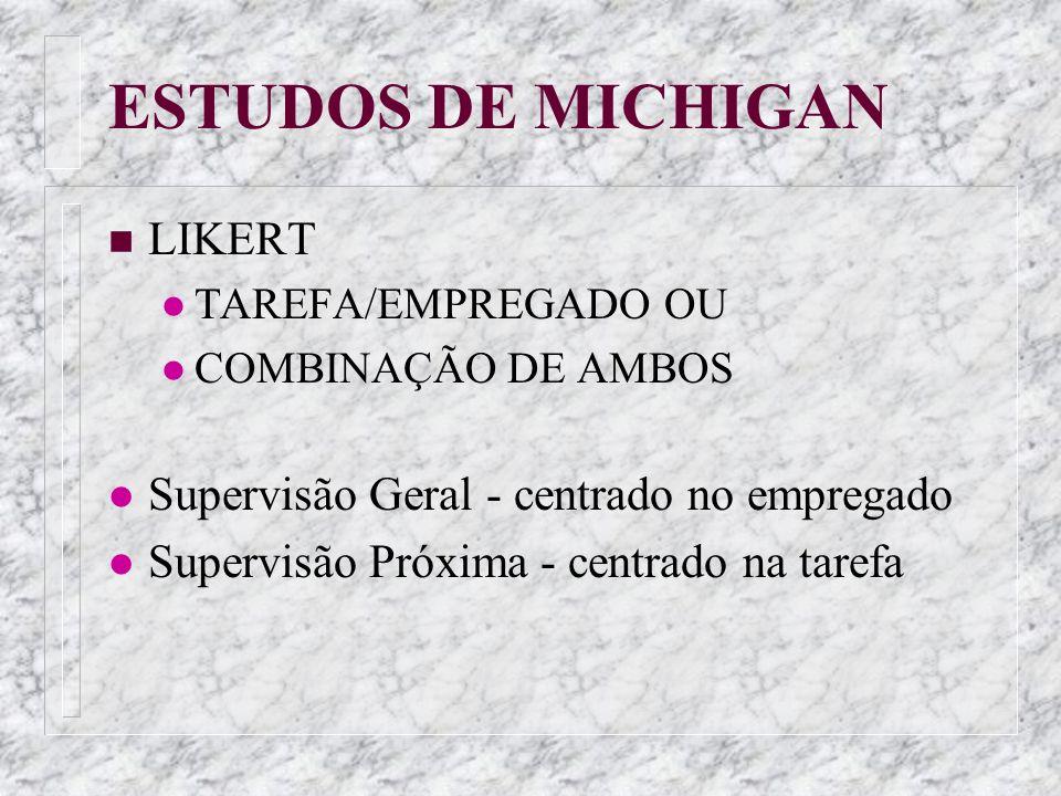 ESTUDOS DE MICHIGAN LIKERT Supervisão Geral - centrado no empregado