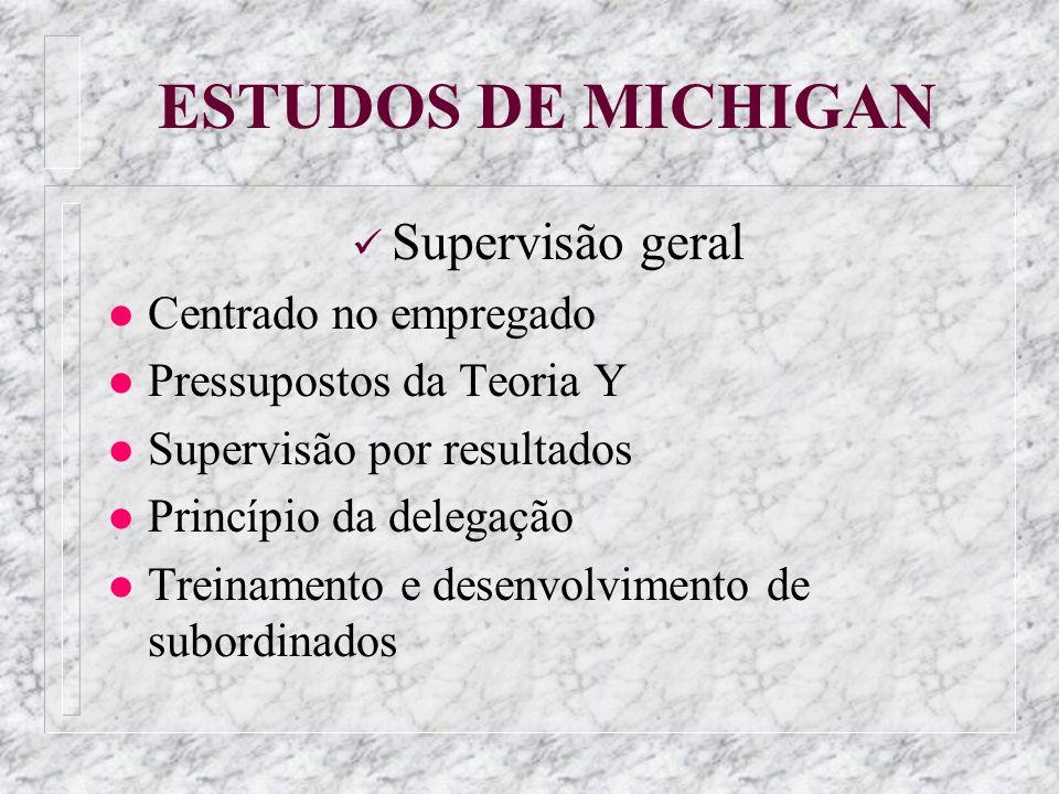 ESTUDOS DE MICHIGAN Supervisão geral Centrado no empregado