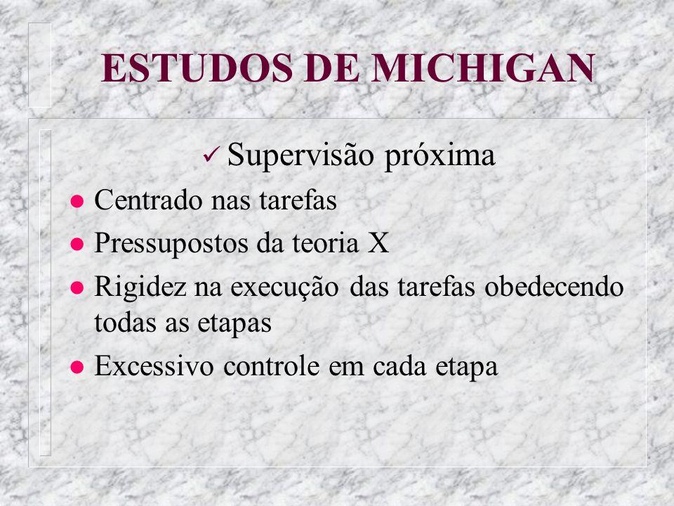 ESTUDOS DE MICHIGAN Supervisão próxima Centrado nas tarefas