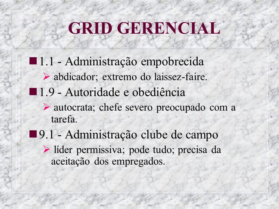 GRID GERENCIAL 1.1 - Administração empobrecida