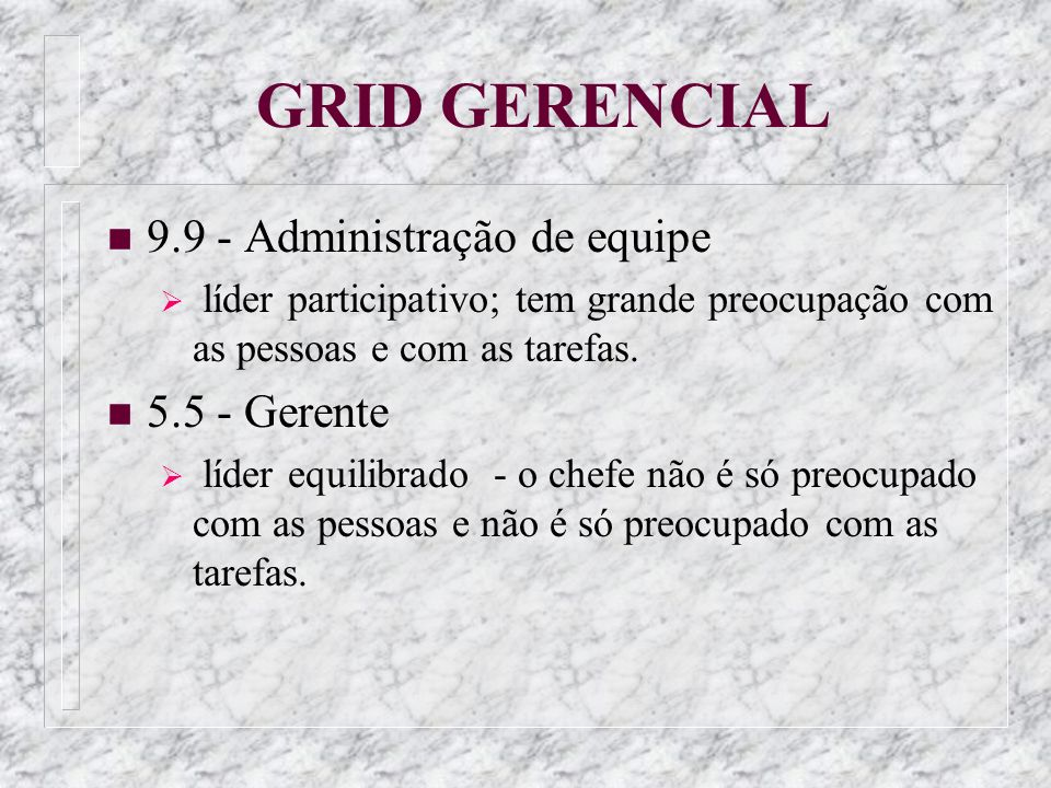 GRID GERENCIAL 9.9 - Administração de equipe 5.5 - Gerente