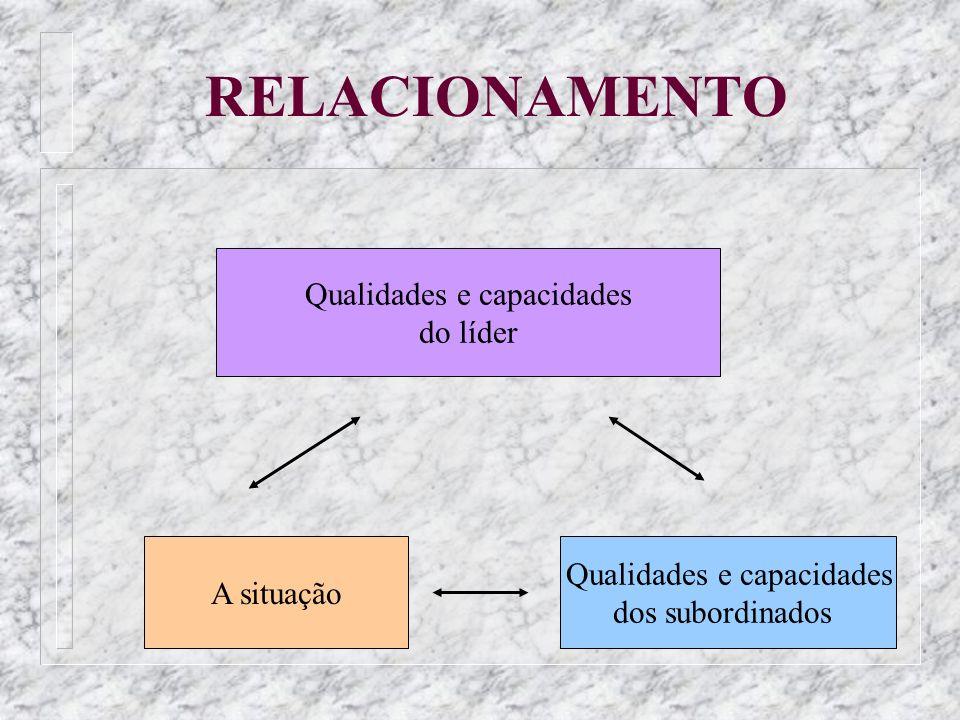 RELACIONAMENTO Qualidades e capacidades do líder