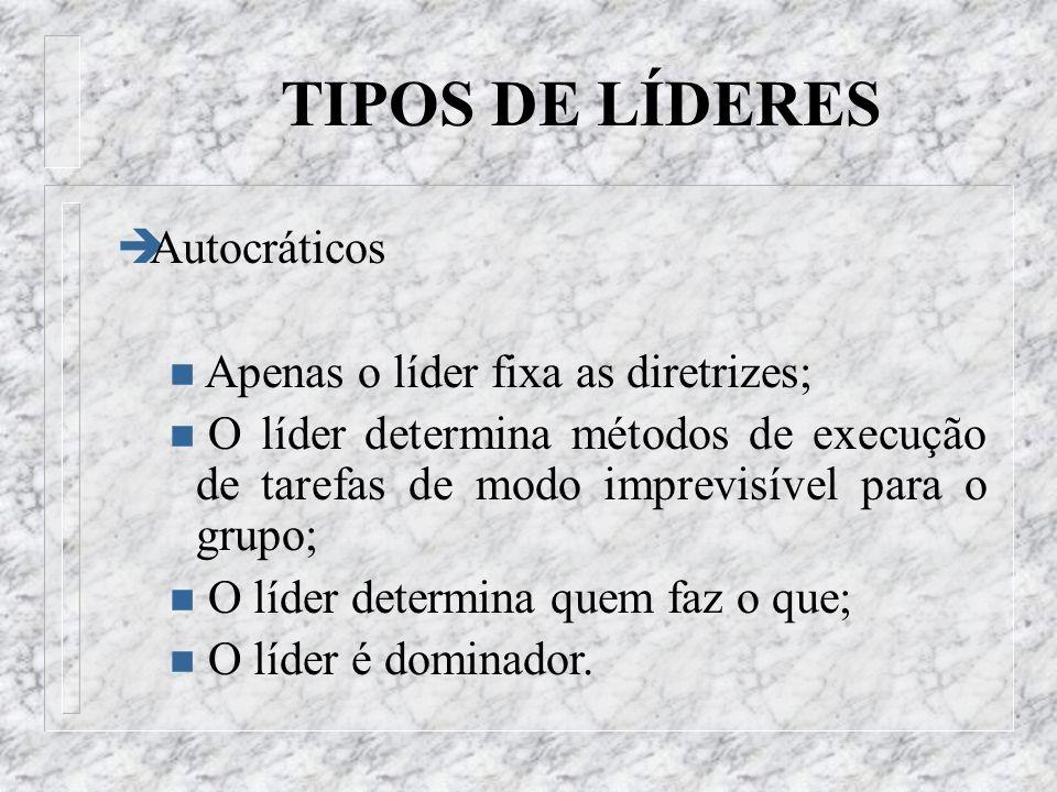 TIPOS DE LÍDERES Autocráticos Apenas o líder fixa as diretrizes;