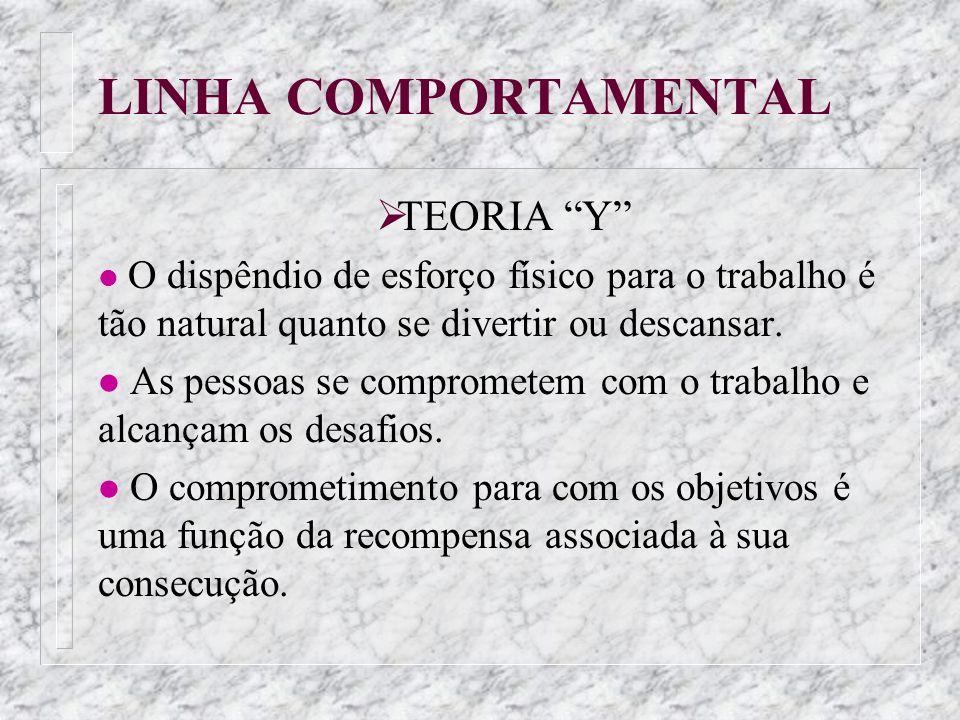 LINHA COMPORTAMENTAL TEORIA Y