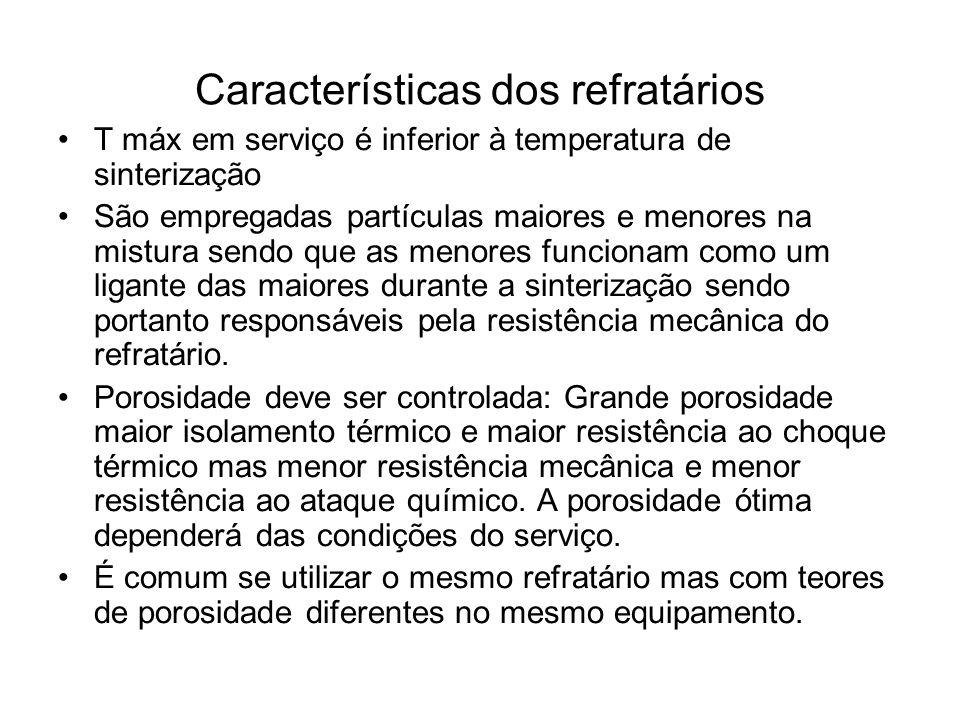 Características dos refratários