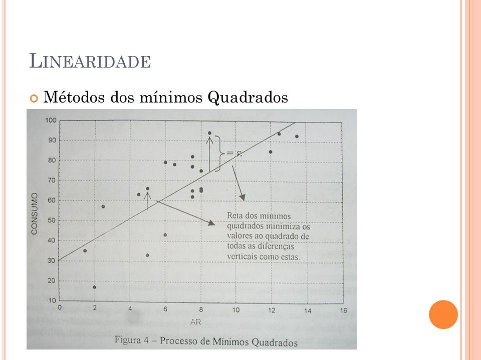 Linearidade Métodos dos mínimos Quadrados