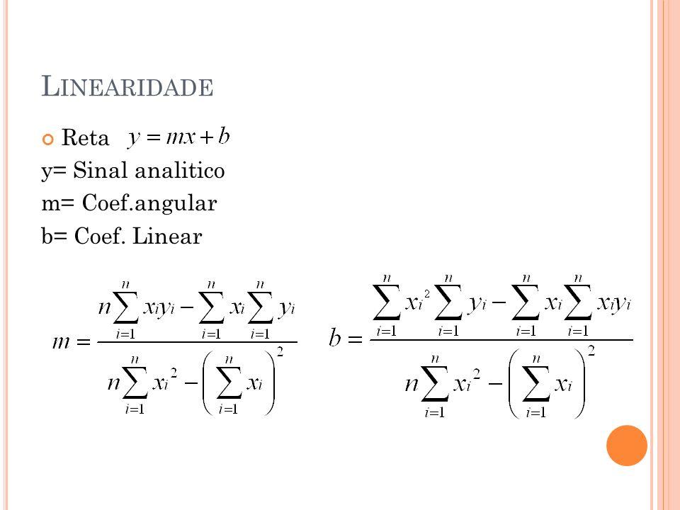 Linearidade Reta y= Sinal analitico m= Coef.angular b= Coef. Linear