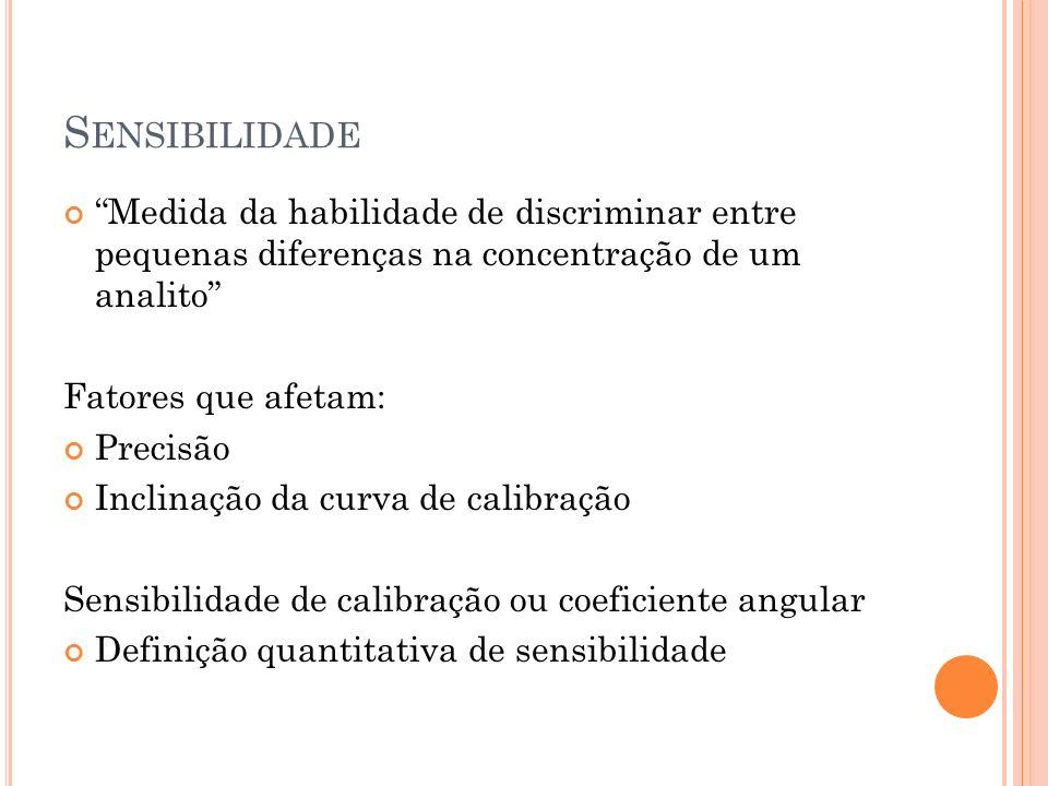 Sensibilidade Medida da habilidade de discriminar entre pequenas diferenças na concentração de um analito