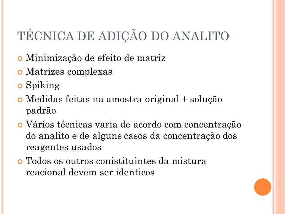 TÉCNICA DE ADIÇÃO DO ANALITO