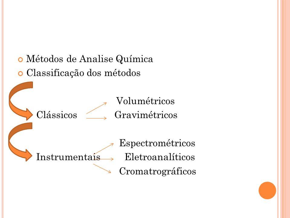 Métodos de Analise Química
