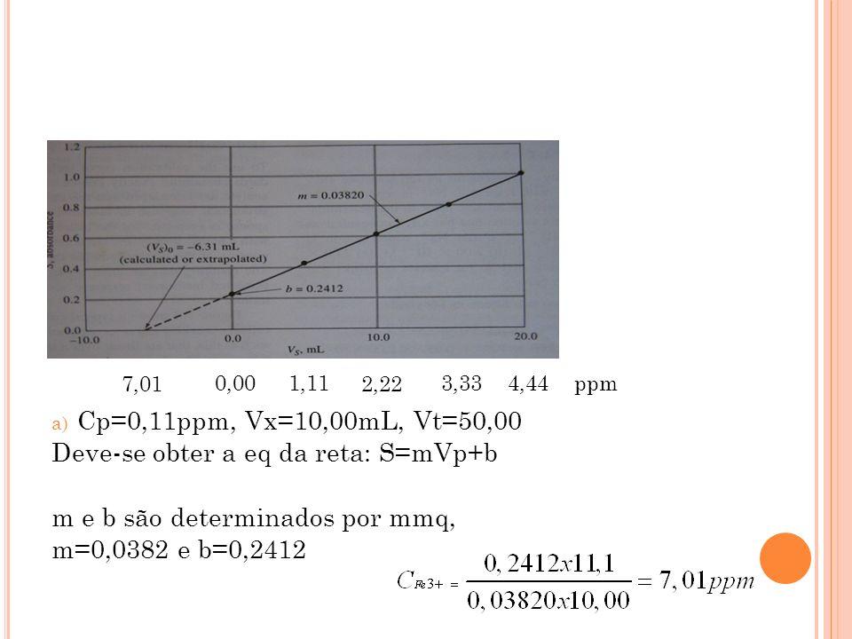 Deve-se obter a eq da reta: S=mVp+b m e b são determinados por mmq,