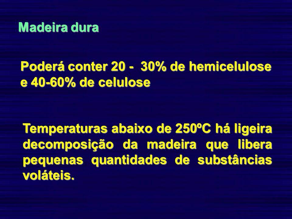 Madeira dura Poderá conter 20 - 30% de hemicelulose e 40-60% de celulose.