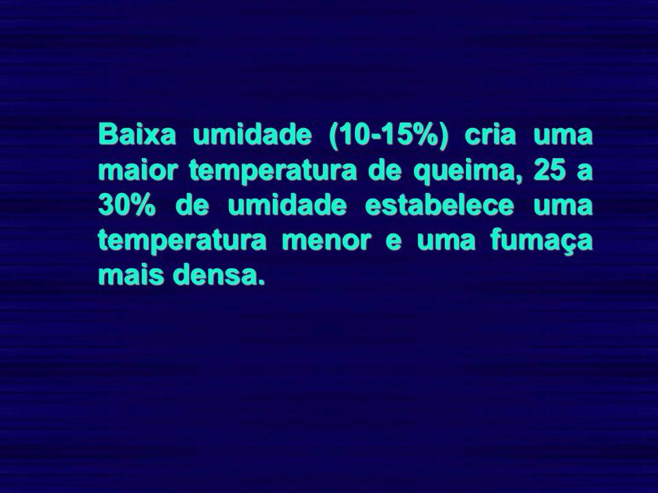 Baixa umidade (10-15%) cria uma maior temperatura de queima, 25 a 30% de umidade estabelece uma temperatura menor e uma fumaça mais densa.