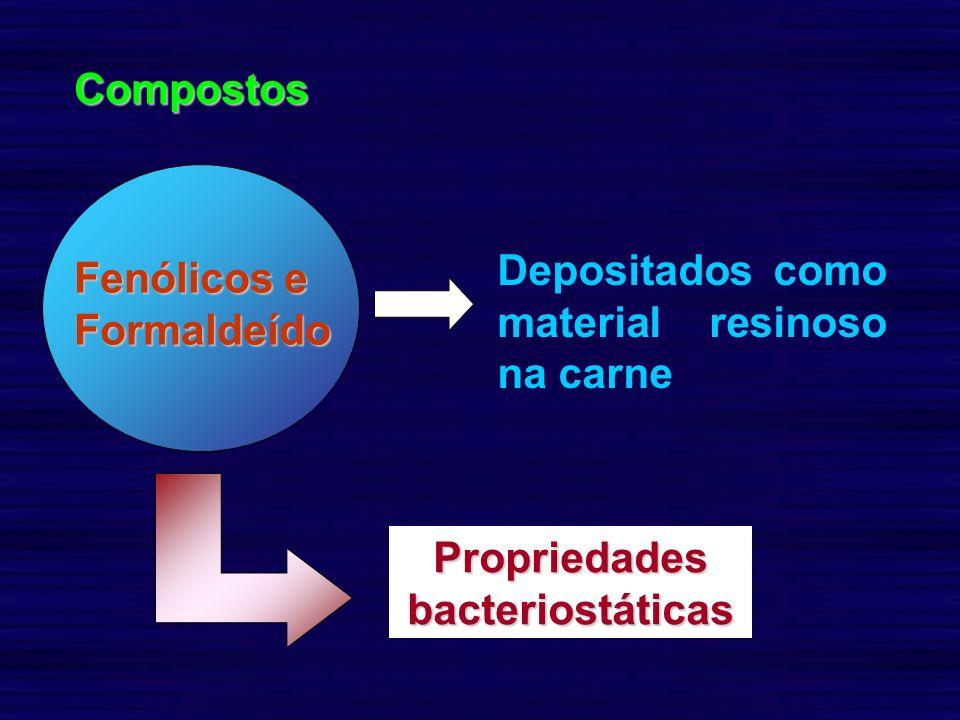 Propriedades bacteriostáticas