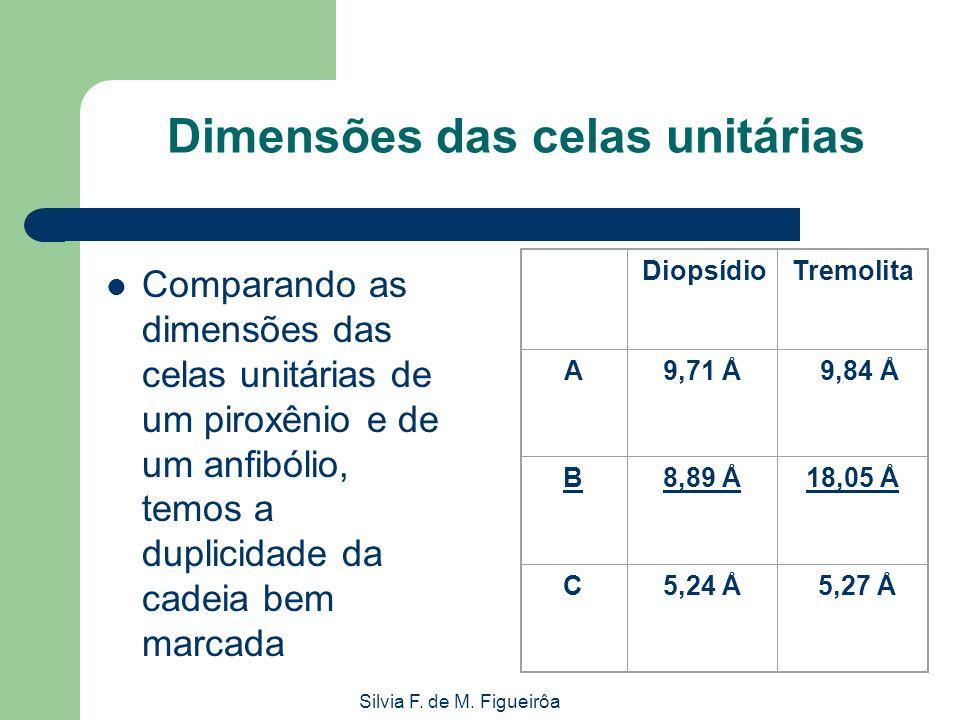 Dimensões das celas unitárias