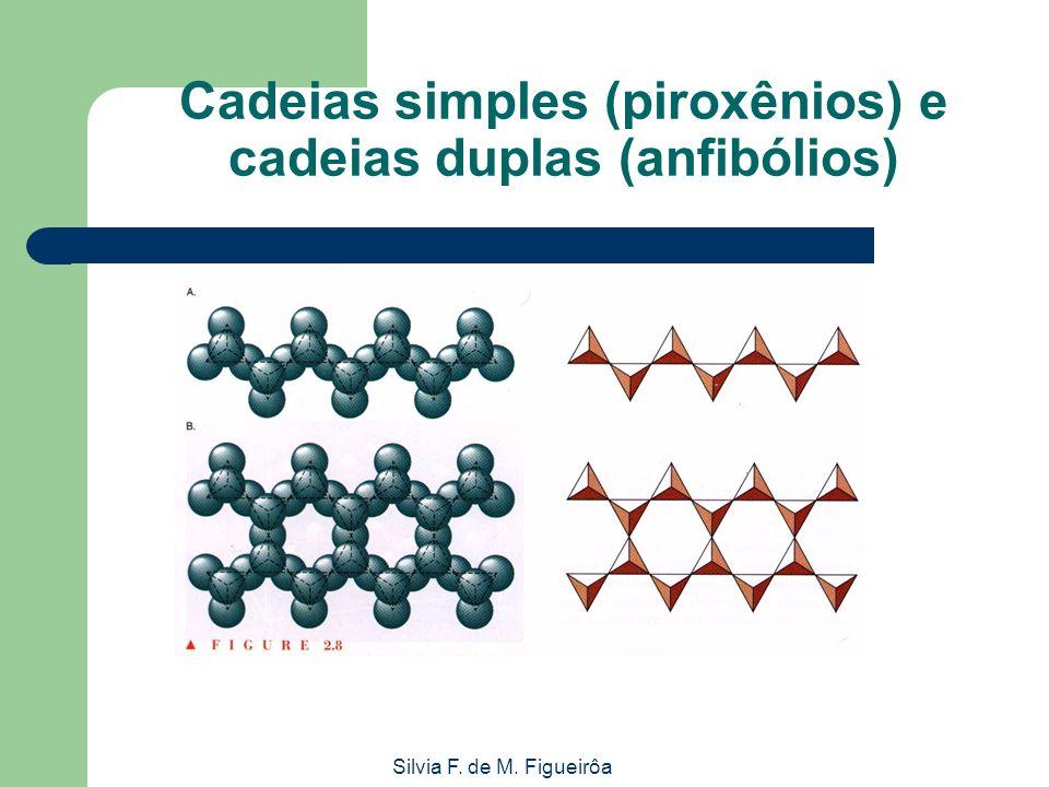 Cadeias simples (piroxênios) e cadeias duplas (anfibólios)