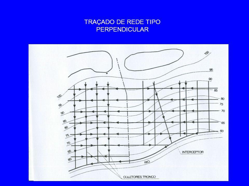 TRAÇADO DE REDE TIPO PERPENDICULAR