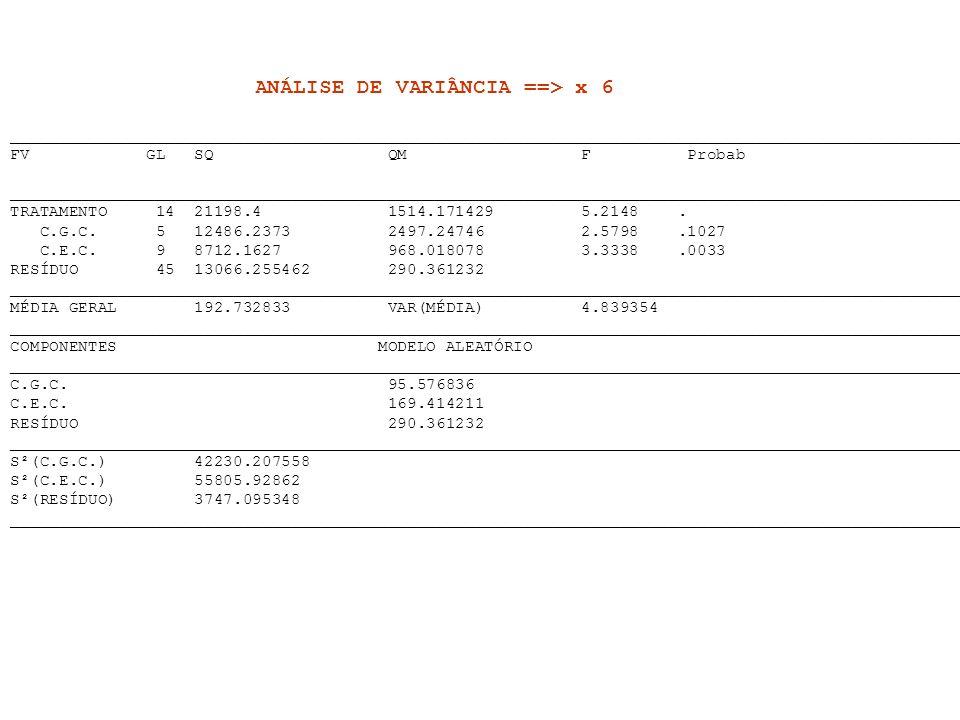 ANÁLISE DE VARIÂNCIA ==> x 6