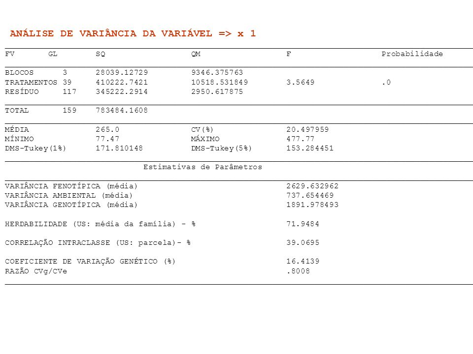 ANÁLISE DE VARIÂNCIA DA VARIÁVEL => x 1