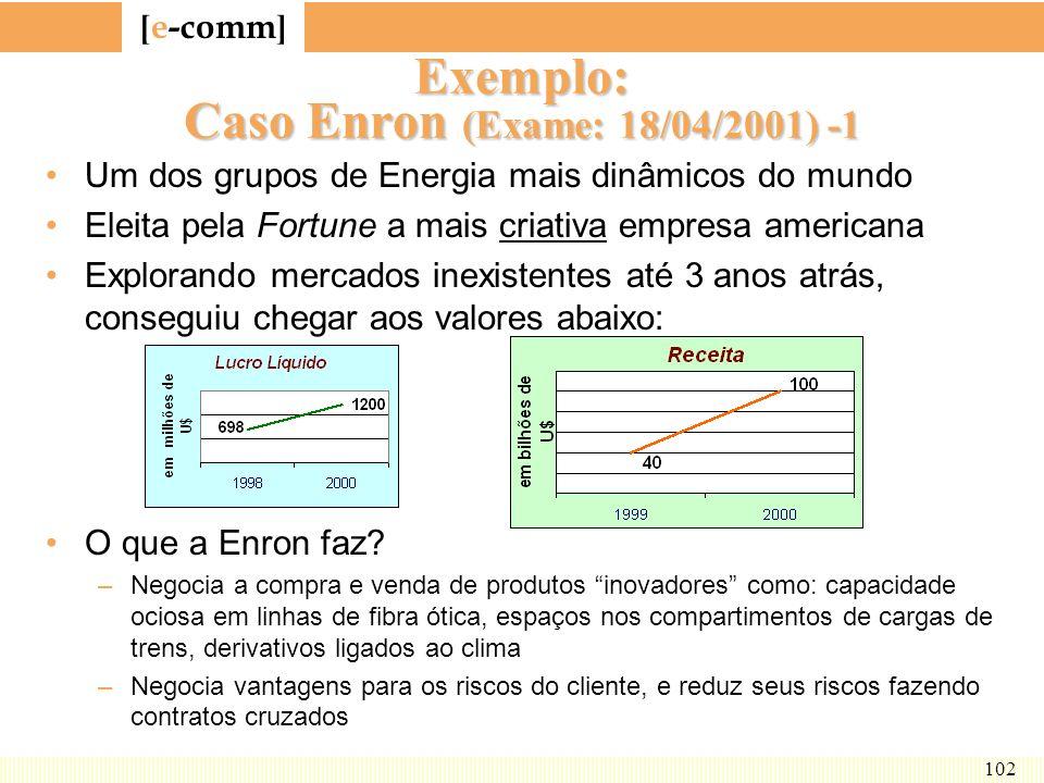 Exemplo: Caso Enron (Exame: 18/04/2001) -1