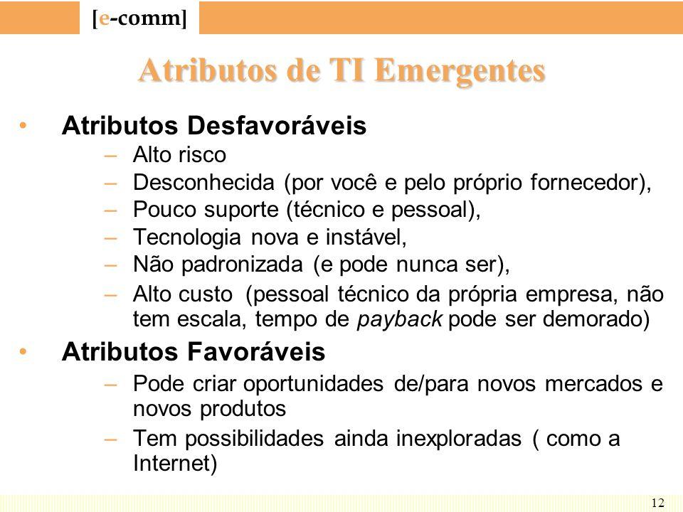 Atributos de TI Emergentes