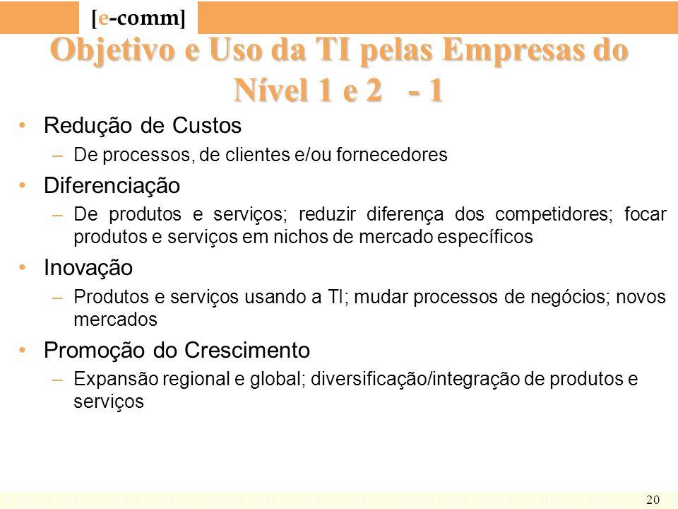 Objetivo e Uso da TI pelas Empresas do Nível 1 e 2 - 1