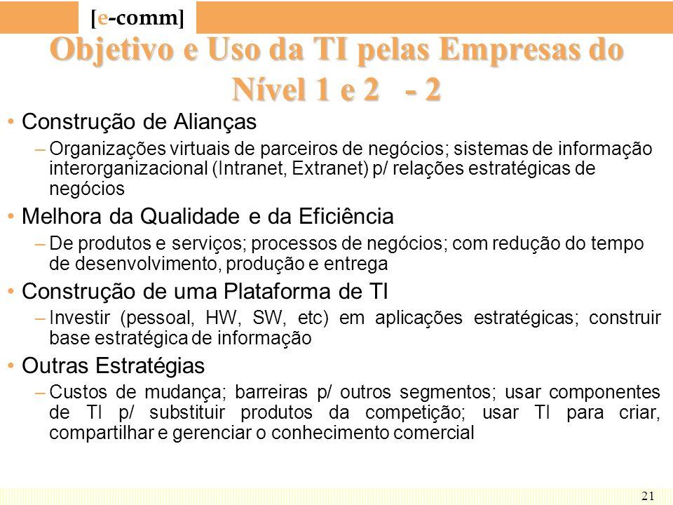 Objetivo e Uso da TI pelas Empresas do Nível 1 e 2 - 2