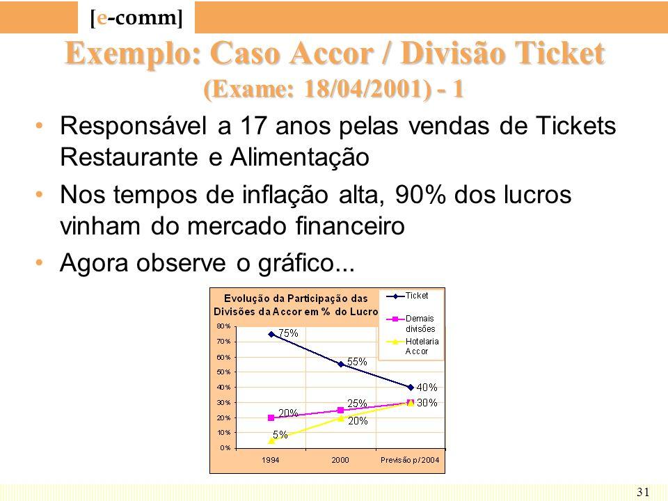 Exemplo: Caso Accor / Divisão Ticket (Exame: 18/04/2001) - 1
