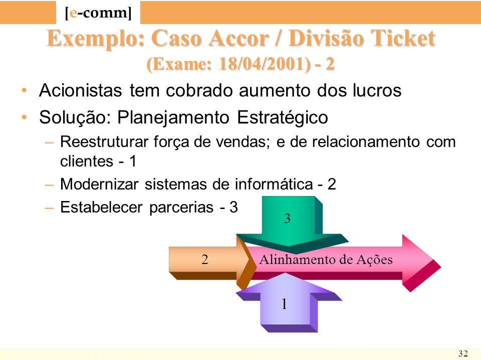 Exemplo: Caso Accor / Divisão Ticket (Exame: 18/04/2001) - 2