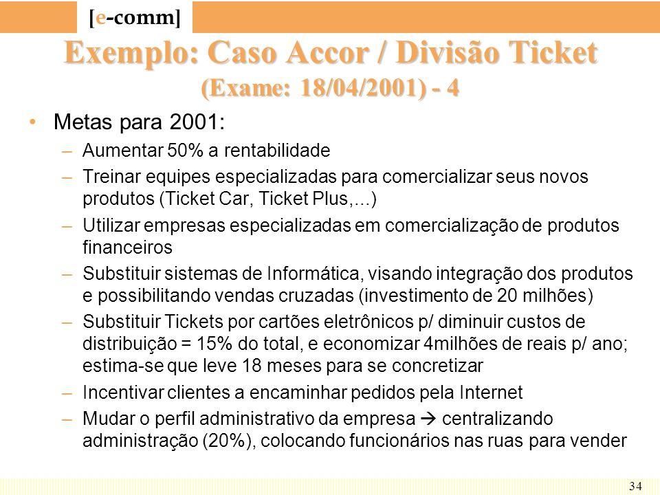 Exemplo: Caso Accor / Divisão Ticket (Exame: 18/04/2001) - 4