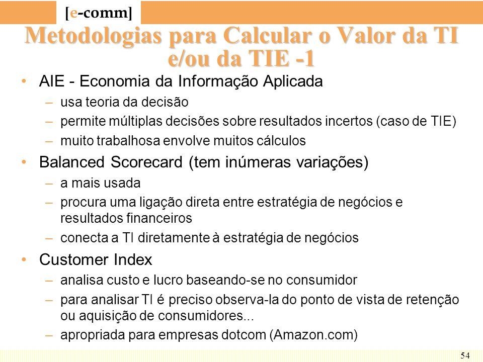 Metodologias para Calcular o Valor da TI e/ou da TIE -1