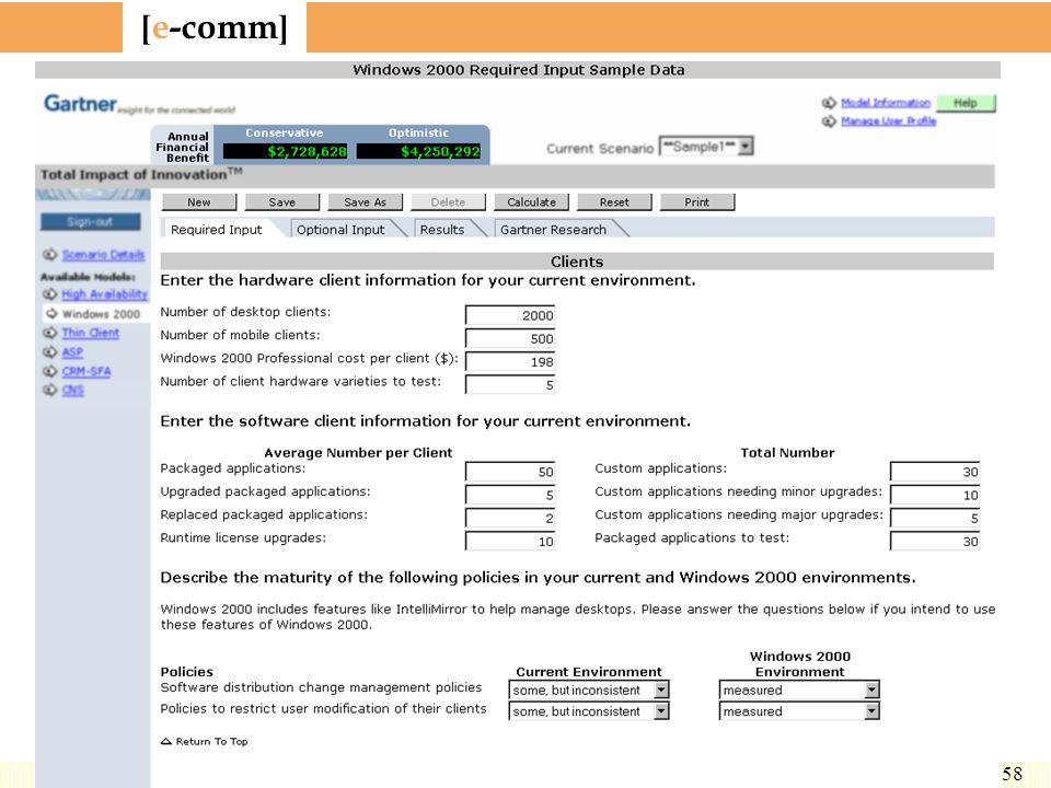 Exemplo da ferramenta TI2 para Windows 2000.