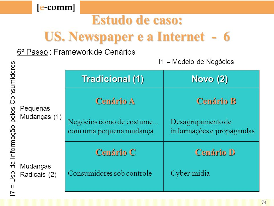 Estudo de caso: US. Newspaper e a Internet - 6